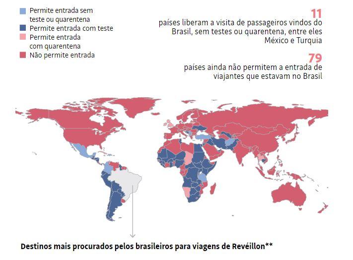 Brasileiro precisará de exame negativo de Covid-19 para embarcar para o país 25