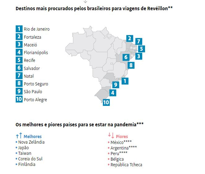 Brasileiro precisará de exame negativo de Covid-19 para embarcar para o país 26