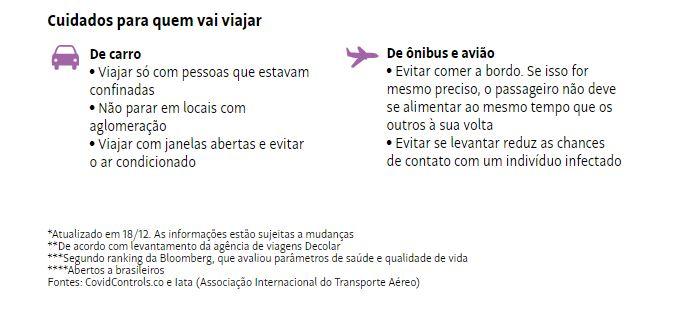 Brasileiro precisará de exame negativo de Covid-19 para embarcar para o país 27