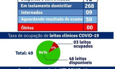 PORTO SEGURO: Boletim Epidemiológico 04/03/2021 46