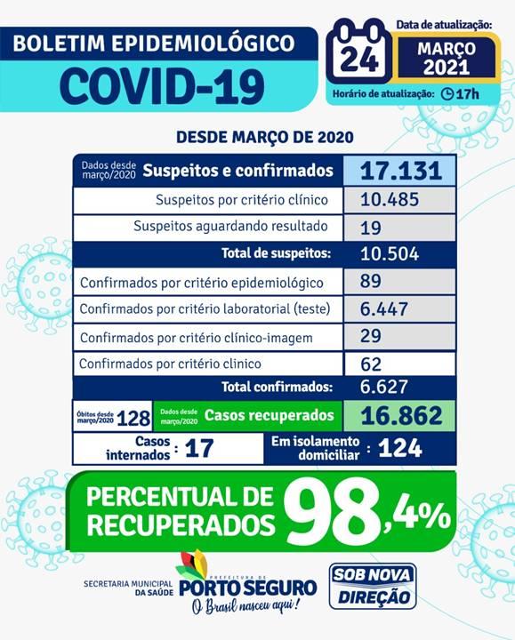 Boletim Epidemiológico 24/3 - PORTO SEGURO 24