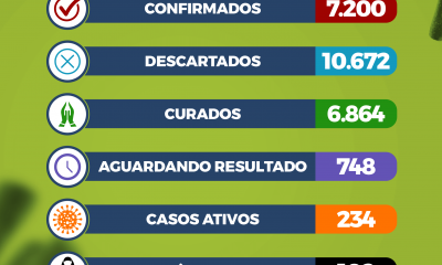 Boletim Epidemiológico Coronavírus do Município de Eunápolis para a data de hoje, 23/03/2021. 32