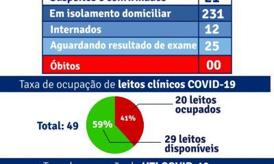 Porto Seguro: Boletim Epidemiológico 14/03 38