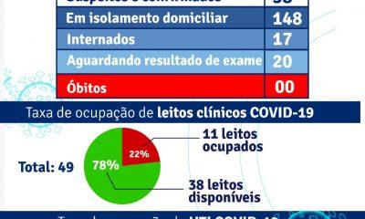 Boletim Epidemiológico 27/03 – PORTO SEGURO 16