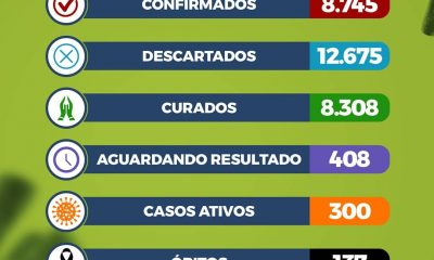 Boletim Epidemiológico Coronavírus do Município de Eunápolis para a data de hoje, 26/04/2021. 33
