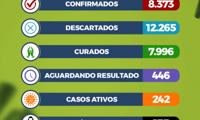 Boletim Epidemiológico Coronavírus do Município de Eunápolis para a data de hoje, 15/04/2021. 73