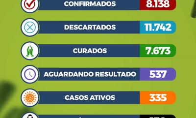 Boletim Epidemiológico Coronavírus do Município de Eunápolis para a data de hoje, 09/04/2021. 34