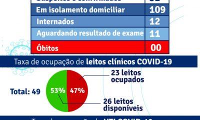 PORTO SEGURO: Boletim Coronavírus 04/05/2021 34