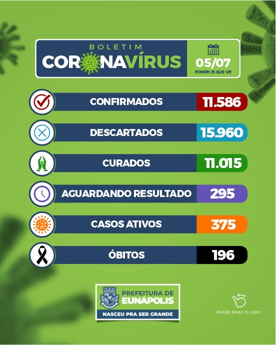 Eunápolis: Boletim Coronavírus (05/Julho) 20