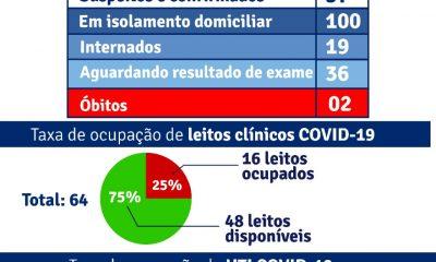 Porto Seguro: Boletim Epidemiológico Covid-19 (12/Julho) 26
