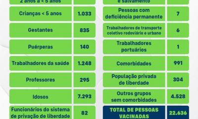 EUNÁPOLIS: BOLETIM DE VACINAÇÃO - GRIPE Influenza H1N1 24