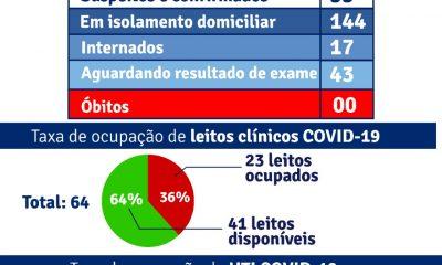 Porto Seguro: Boletim Epidemiológico Covid-19 (17Julho) 26