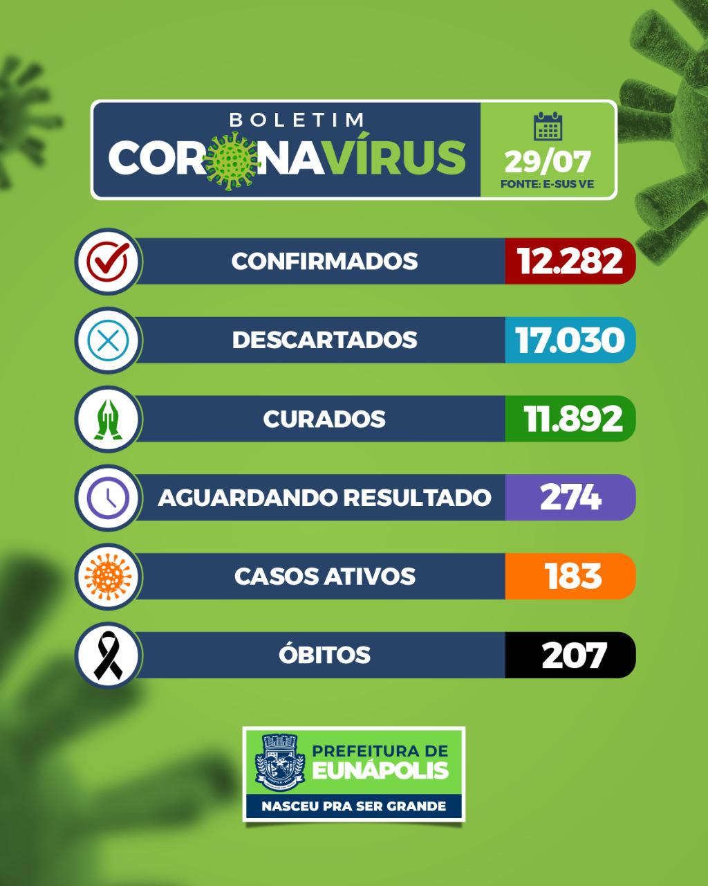 Eunápolis: Boletim Coronavírus (29Julho) 18