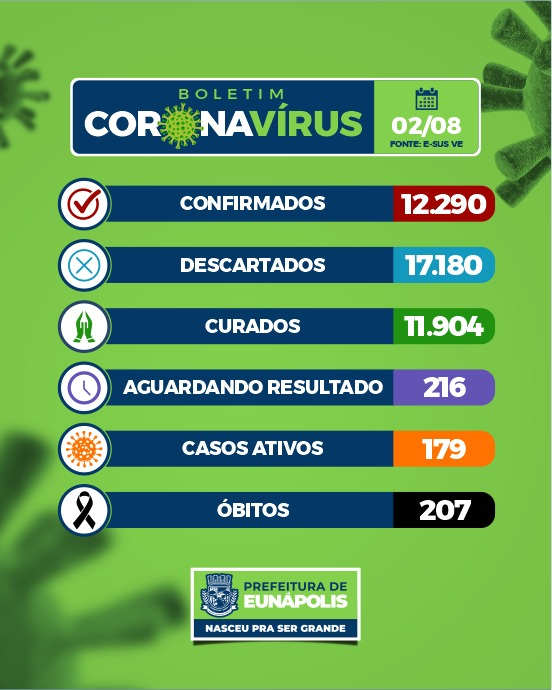 Eunápolis: Boletim Coronavírus (02 de agosto) 18