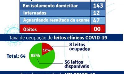 Porto Seguro: Boletim Epidemiológico Covid-19 (19 de agosto) 31