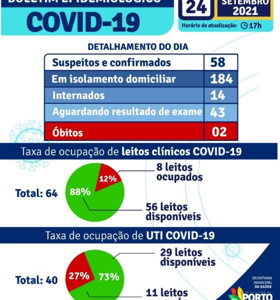 Porto Seguro: Boletim Epidemiológico Covid-19 ( 24 de Setembro) 81